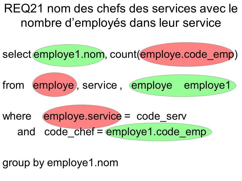 select employe1.nom, count(employe.code_emp) from employe, service, employe employe1 where employe.service = code_serv and code_chef = employe1.code_emp group by employe1.nom