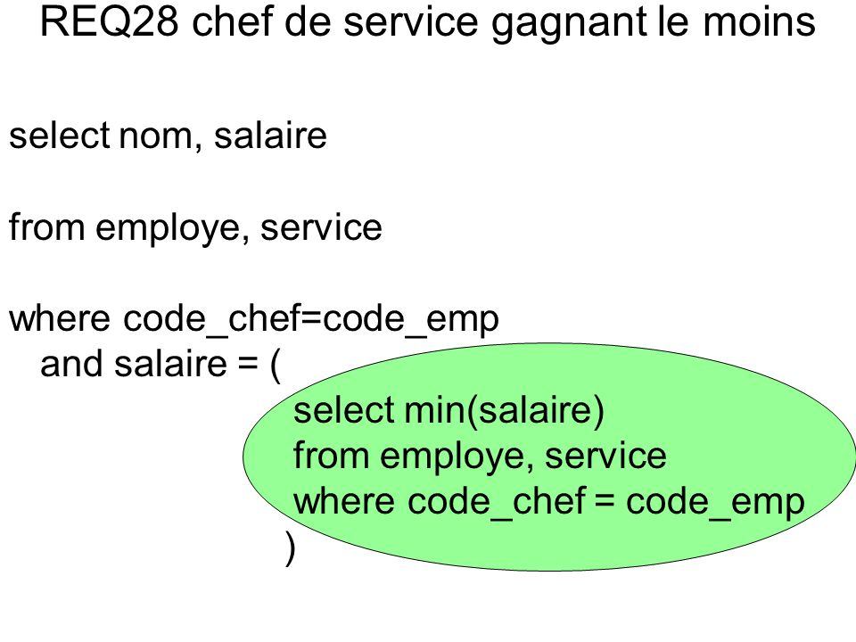 select nom, salaire from employe, service where code_chef=code_emp and salaire = ( select min(salaire) from employe, service where code_chef = code_emp )