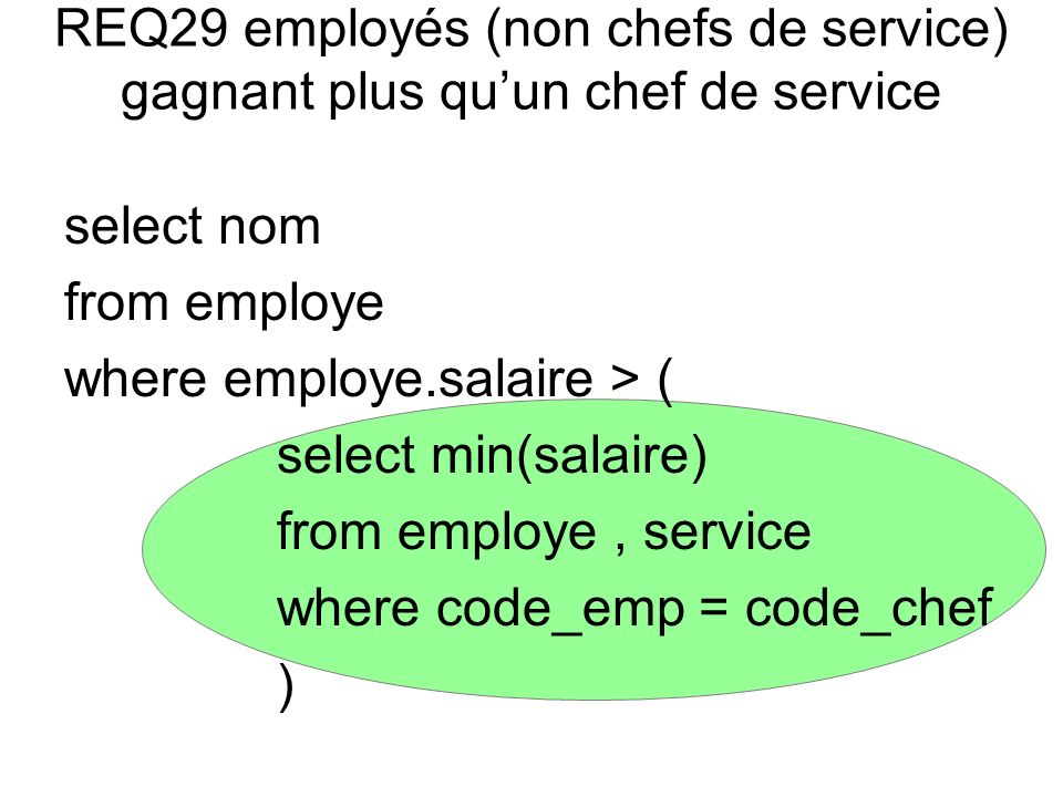 select nom from employe where employe.salaire > ( select min(salaire) from employe, service where code_emp = code_chef )