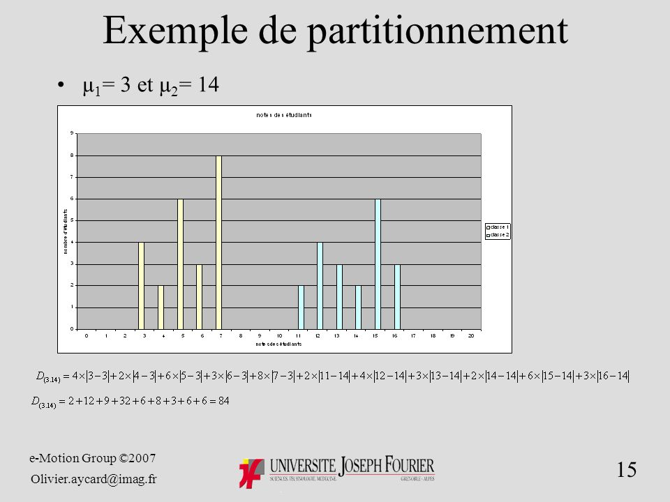 e-Motion Group ©2007 Olivier.aycard@imag.fr 15 Exemple de partitionnement µ 1 = 3 et µ 2 = 14