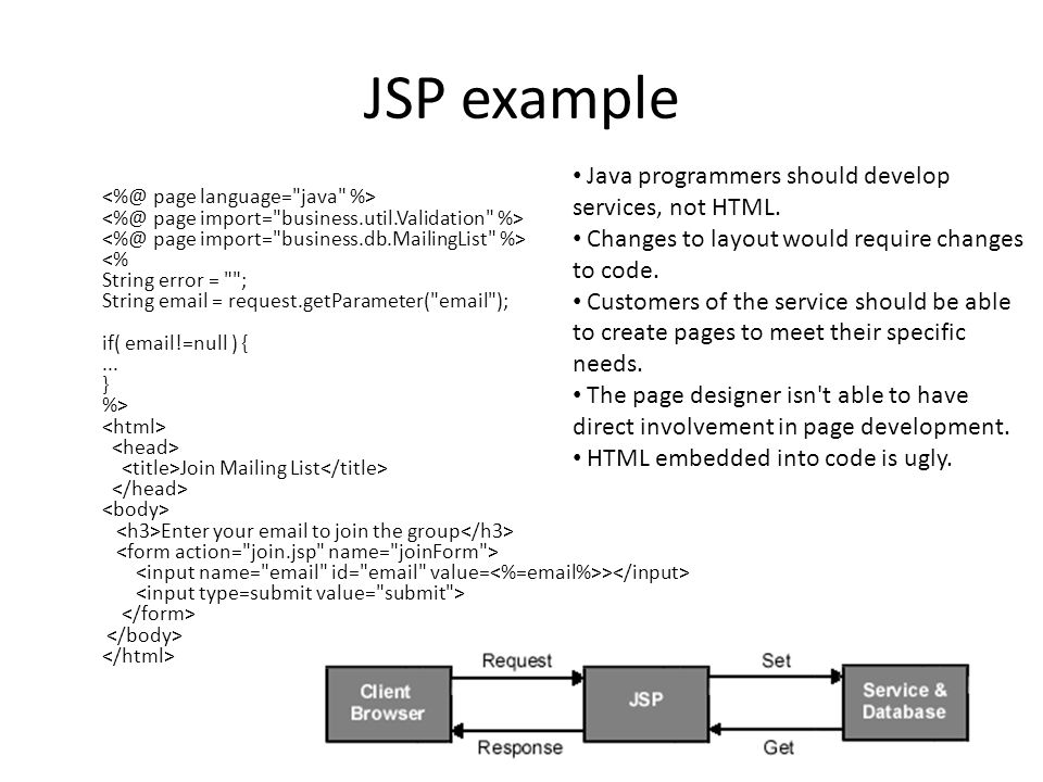 JSP example Join Mailing List Enter your  to join the group > Java programmers should develop services, not HTML.