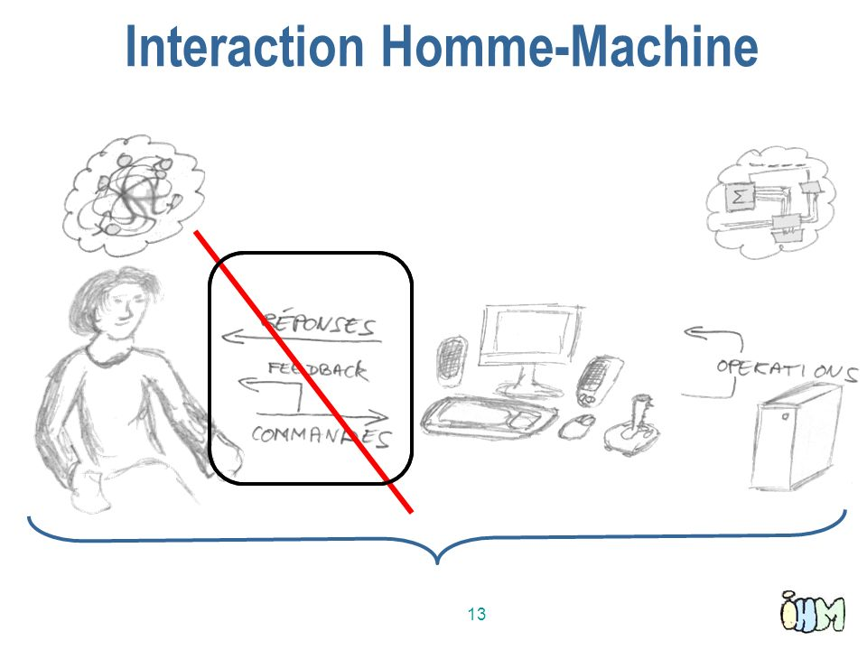13 Interaction Homme-Machine
