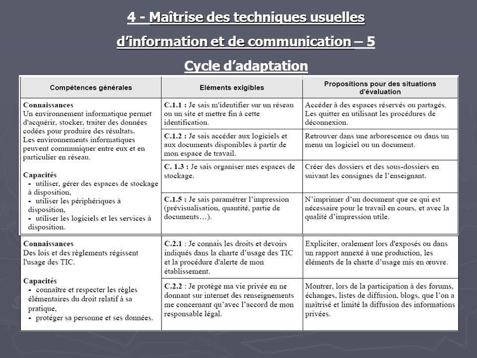 Maîtrise des techniques usuelles 4 - Maîtrise des techniques usuelles dinformation et de communication dinformation et de communication – 5 Cycle dadaptation