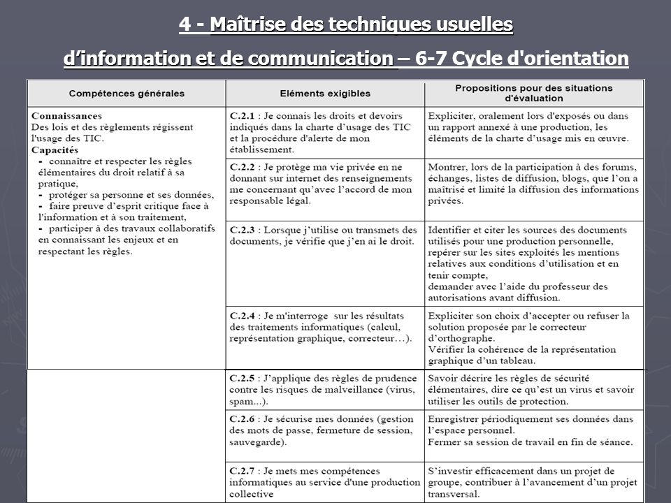 Maîtrise des techniques usuelles 4 - Maîtrise des techniques usuelles dinformation et de communication dinformation et de communication – 6-7 Cycle d orientation
