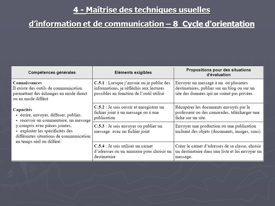 Maîtrise des techniques usuelles 4 - Maîtrise des techniques usuelles dinformation et de communication dinformation et de communication – 8 Cycle d orientation