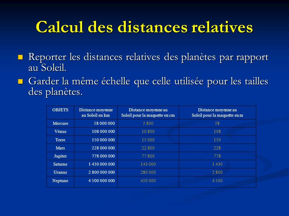 distance de la terre par rapport au soleil
