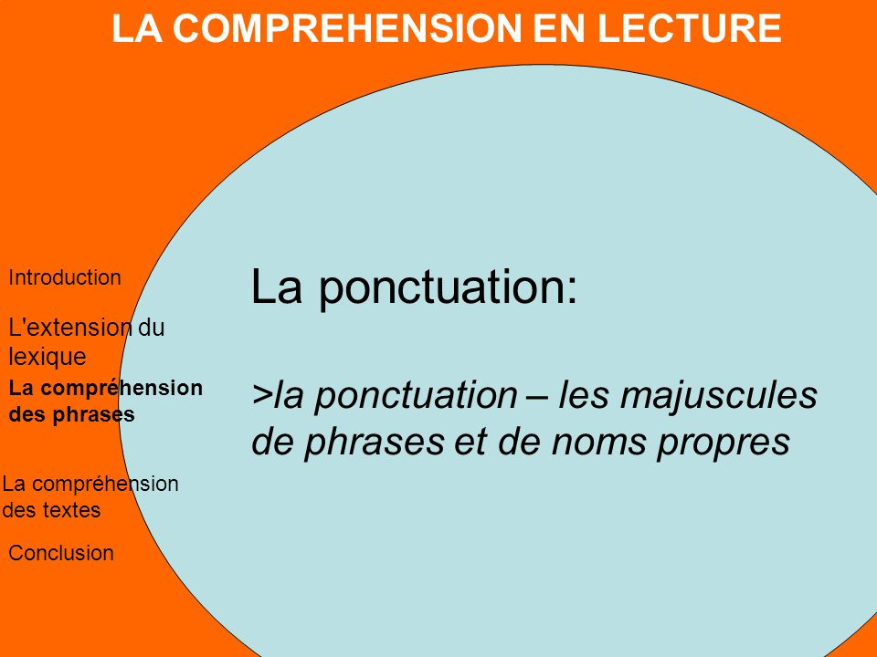 LA COMPREHENSION EN LECTURE L extension du lexique La compréhension des phrases La compréhension des textes Conclusion Introduction La ponctuation: >la ponctuation – les majuscules de phrases et de noms propres