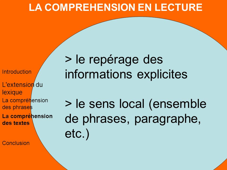 LA COMPREHENSION EN LECTURE L extension du lexique La compréhension des phrases La compréhension des textes Conclusion Introduction > le repérage des informations explicites > le sens local (ensemble de phrases, paragraphe, etc.)