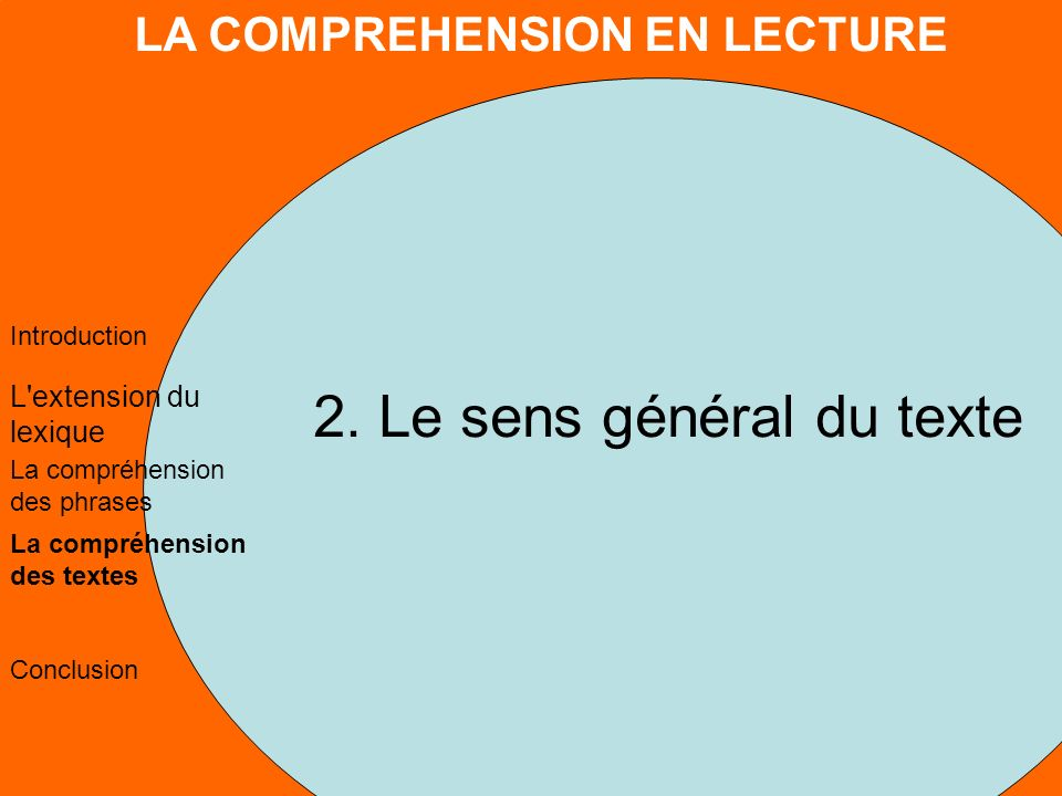 LA COMPREHENSION EN LECTURE L extension du lexique La compréhension des phrases La compréhension des textes Conclusion Introduction 2.