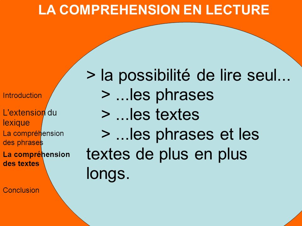 LA COMPREHENSION EN LECTURE L extension du lexique La compréhension des phrases La compréhension des textes Conclusion Introduction > la possibilité de lire seul...