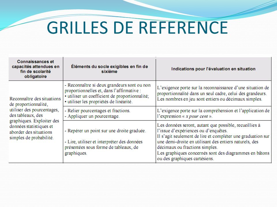 GRILLES DE REFERENCE
