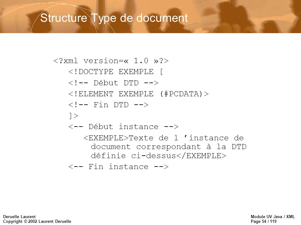 Module UV Java / XML Page 54 / 119 Deruelle Laurent Copyright © 2002 Laurent Deruelle <!DOCTYPE EXEMPLE [ ]> Texte de l instance de document correspondant à la DTD définie ci-dessus Structure Type de document