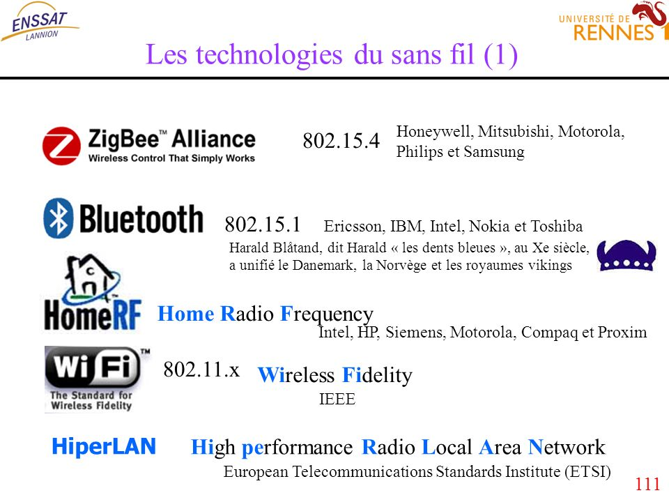 111 Les technologies du sans fil (1) 802.15.4 Home Radio Frequency 802.15.1 Harald Blåtand, dit Harald « les dents bleues », au Xe siècle, a unifié le Danemark, la Norvège et les royaumes vikings 802.11.x HiperLAN High performance Radio Local Area Network Honeywell, Mitsubishi, Motorola, Philips et Samsung Ericsson, IBM, Intel, Nokia et Toshiba Intel, HP, Siemens, Motorola, Compaq et Proxim Wireless Fidelity IEEE European Telecommunications Standards Institute (ETSI)