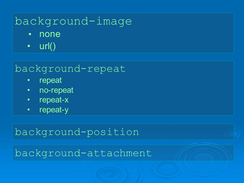 background-image none url() background-repeat repeat no-repeat repeat-x repeat-y background-position background-attachment