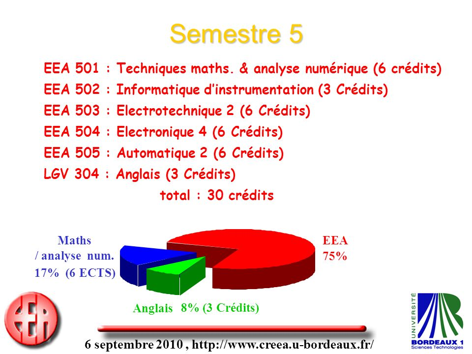 6 septembre 2010, http://www.creea.u-bordeaux.fr/ Semestre 5 EEA 75% Maths / analyse num.
