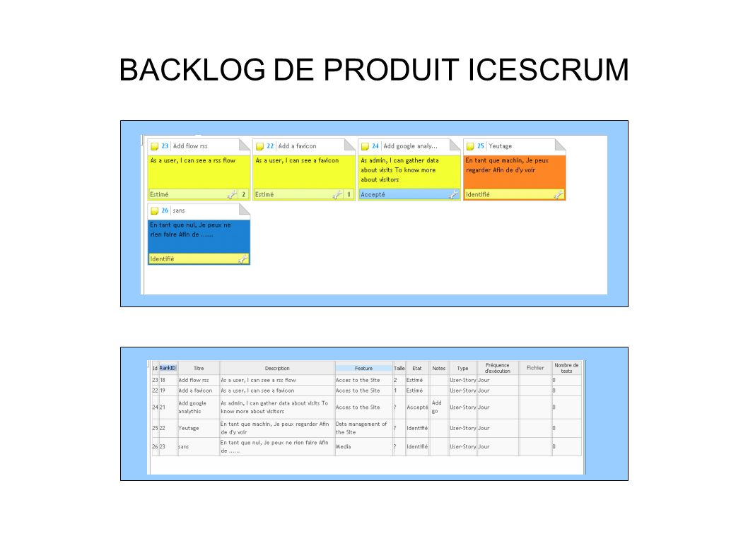 BACKLOG DE PRODUIT ICESCRUM