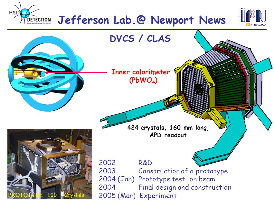 Jefferson Lab.@ Newport News Inner calorimeter (PbWO 4 ) 424 crystals, 160 mm long, APD readout DVCS / CLAS 2002 R&D 2003 Construction of a prototype 2004 (Jan) Prototype test on beam 2004 Final design and construction 2005 (Mar) Experiment PROTOTYPE 100 Crystals
