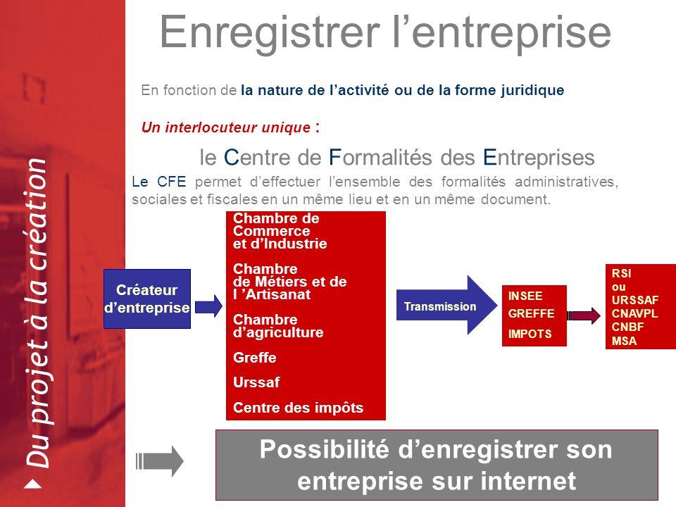 Fevrier H 00 Micro Conference La Protection Sociale Du Createur D