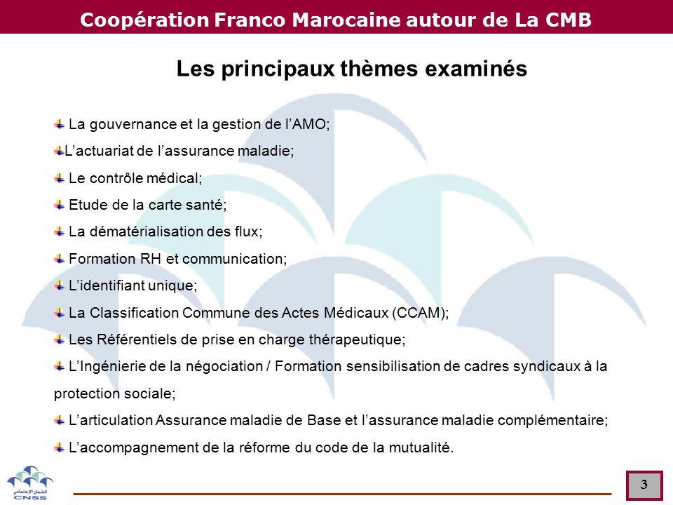Carte Assurance Maladie Maroc.1 Cooperation Franco Marocaine Autour De La Cmb La