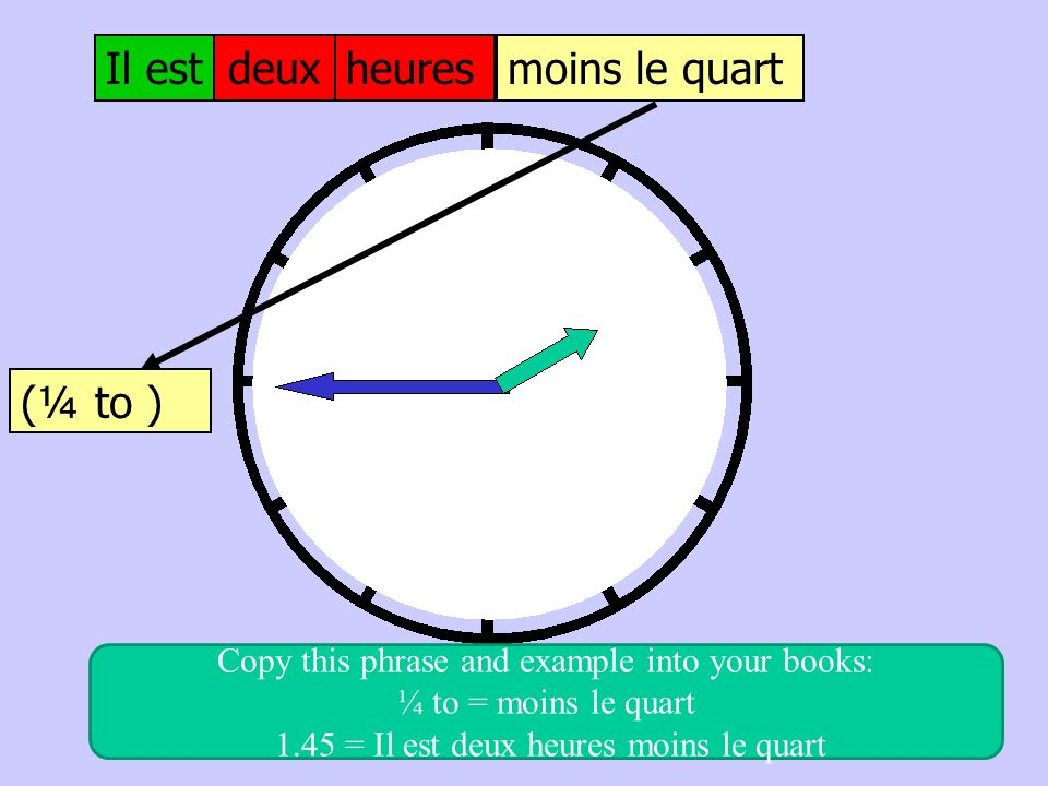 Il estdeuxheuresmoins le quart (¼ to ) Copy this phrase and example into your books: ¼ to = moins le quart 1.45 = Il est deux heures moins le quart