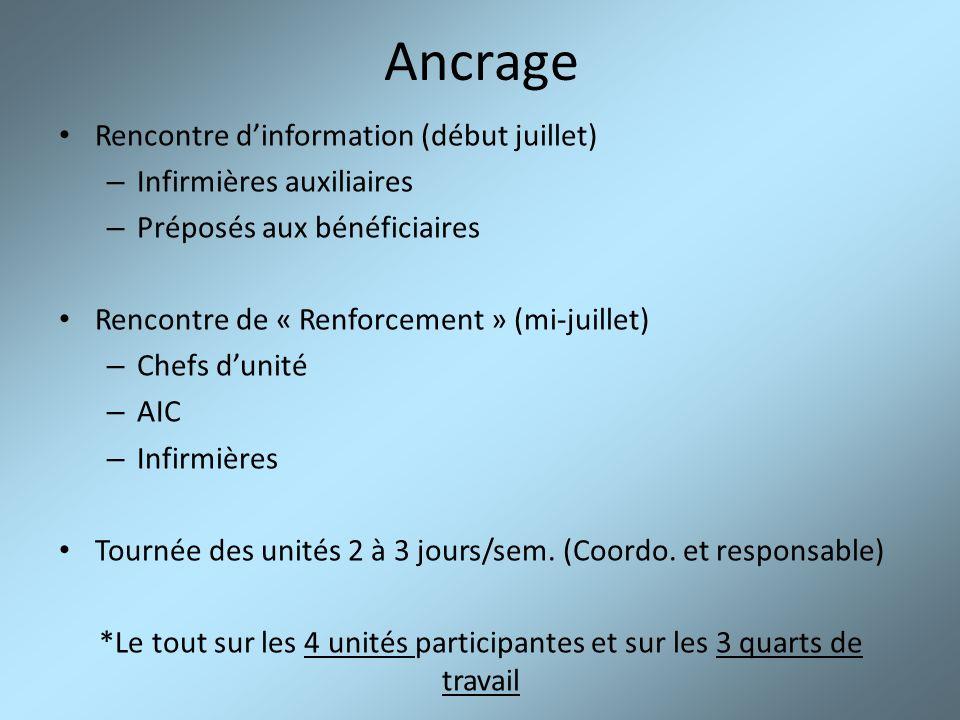 Français : 1ere Secondaire - Soutien scolaire : exercices cours évaluation révision