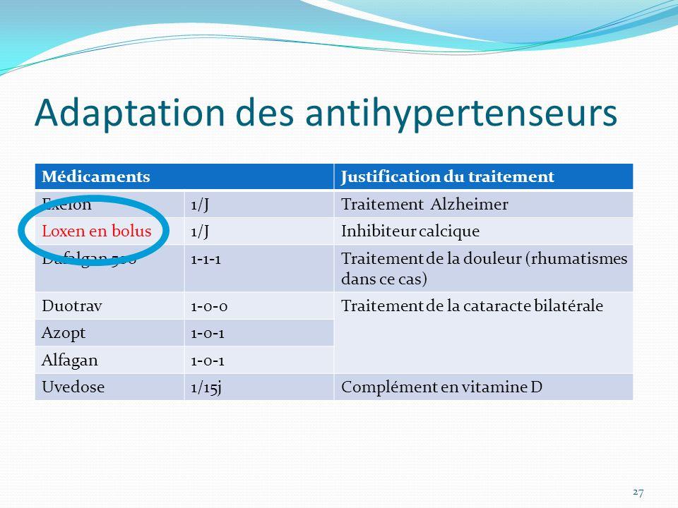 Amoxicillin Fda Pregnancy Category B