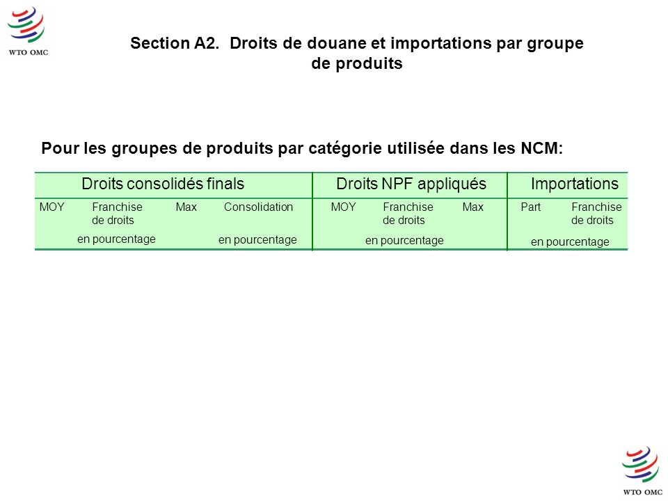 Section A2.