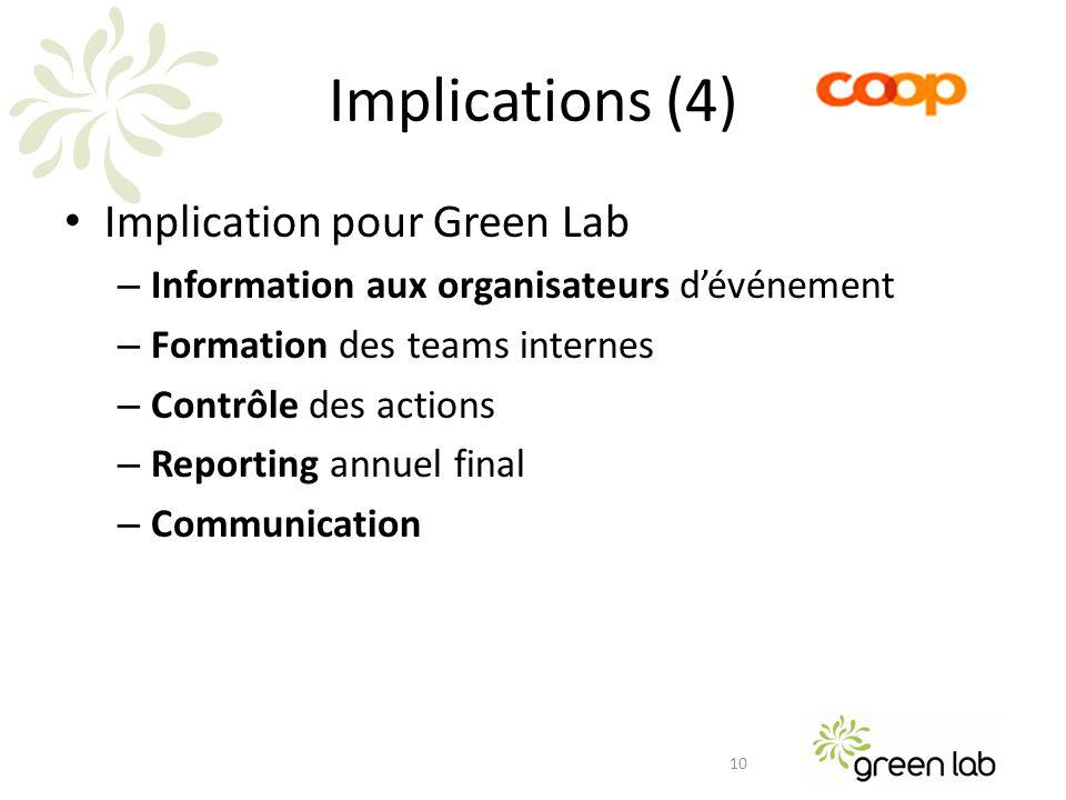 Implications (4) Implication pour Green Lab – Information aux organisateurs dévénement – Formation des teams internes – Contrôle des actions – Reporting annuel final – Communication 10