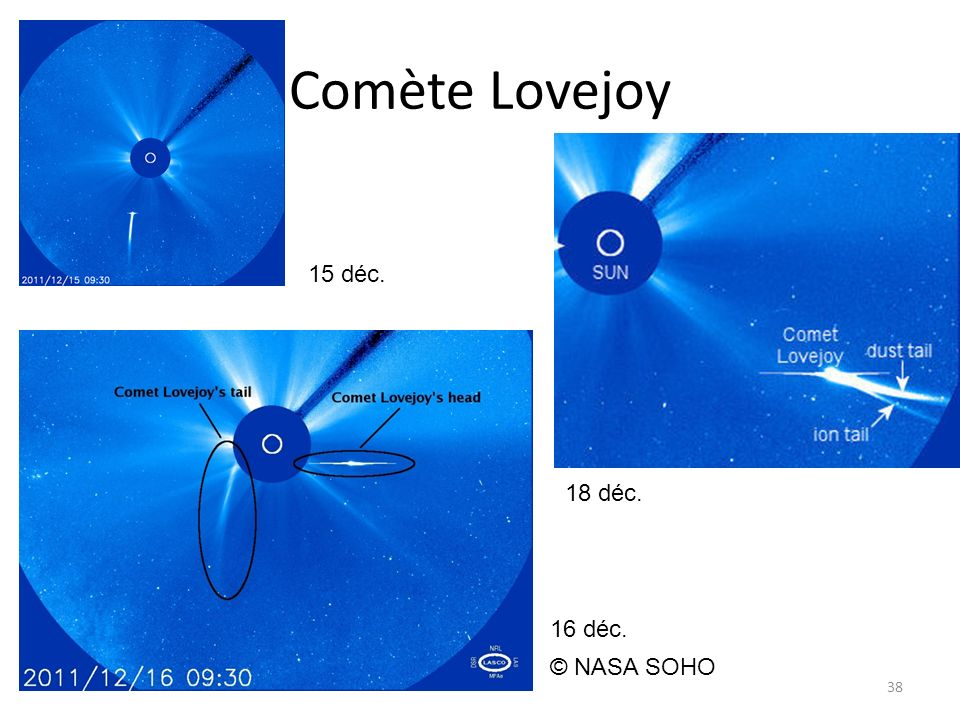 Comète Lovejoy 38 © NASA SOHO 15 déc. 16 déc. 18 déc.