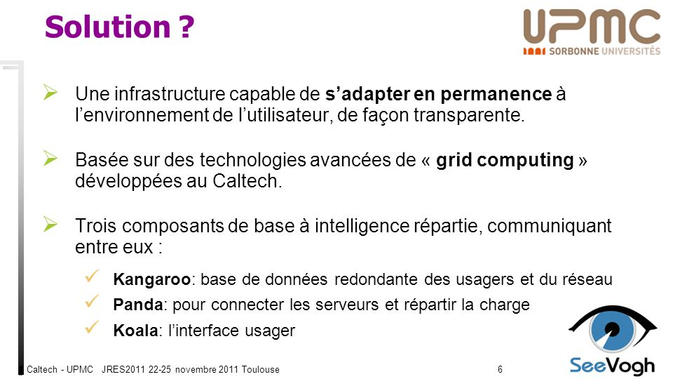 Caltech - UPMC JRES2011 22-25 novembre 2011 Toulouse66 Solution .