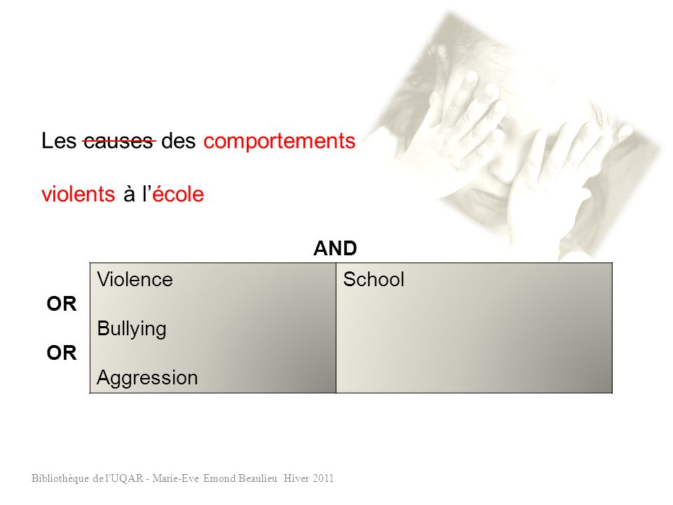 Les causes des comportements violents à lécole Bibliothèque de l UQAR - Marie-Eve Emond Beaulieu Hiver 2011 AND OR Violence Bullying Aggression School