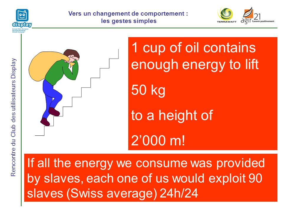 Vers un changement de comportement : les gestes simples Rencontre du Club des utilisateurs Display 1 cup of oil contains enough energy to lift 50 kg to a height of 2000 m.