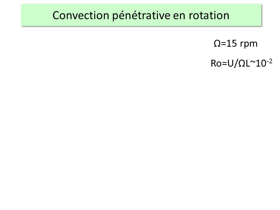 Convection pénétrative en rotation Ω=15 rpm Ro=U/ΩL~10 -2