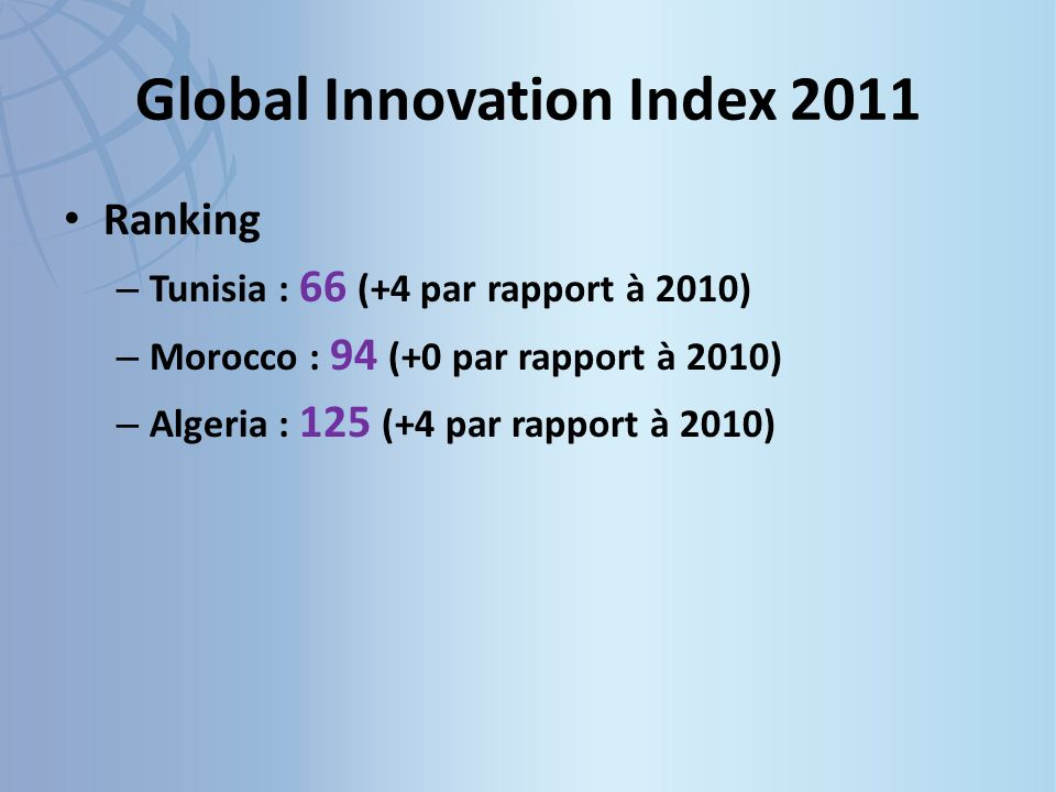 Global Innovation Index 2011 Ranking – Tunisia : 66 (+4 par rapport à 2010) – Morocco : 94 (+0 par rapport à 2010) – Algeria : 125 (+4 par rapport à 2010)