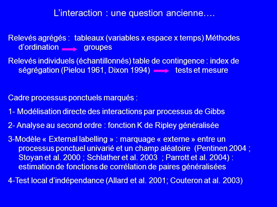 Linteraction : une question ancienne….