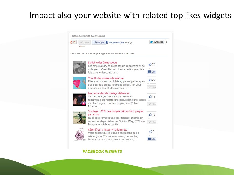 Impact also your website with related top likes widgets