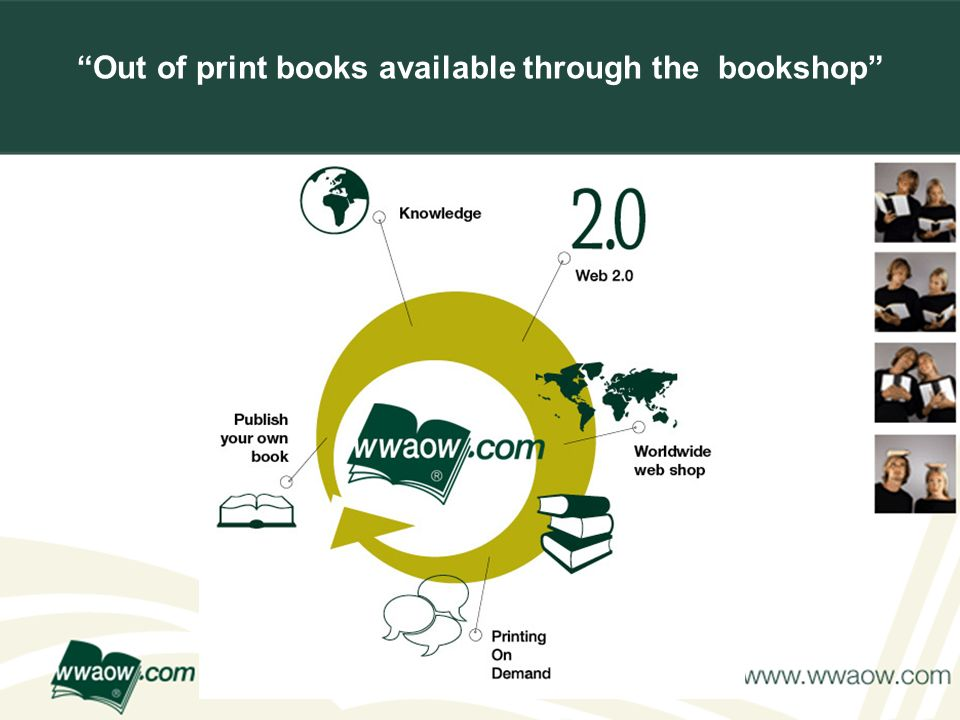 For your printed documents Out of print books available through the bookshop