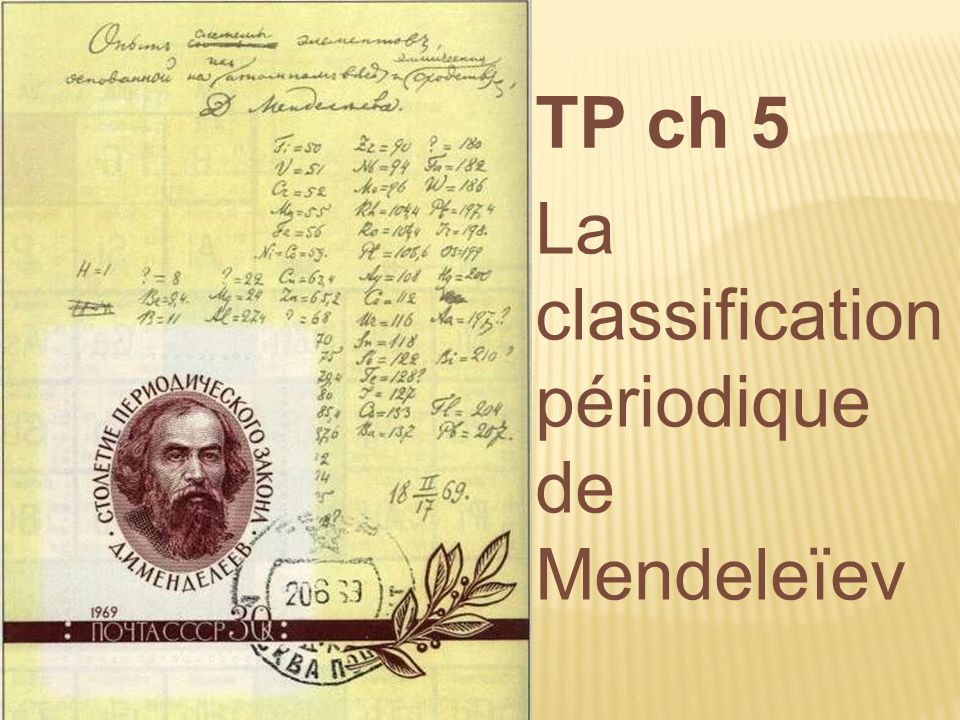 TP ch 5 La classification périodique de Mendeleïev