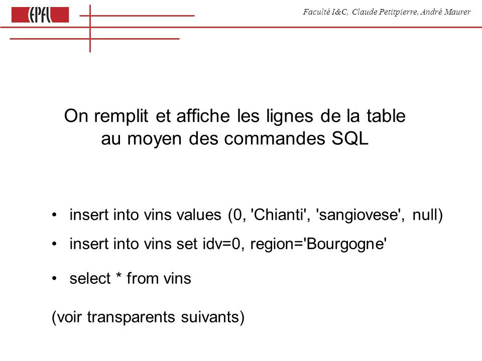 Faculté I&C, Claude Petitpierre, André Maurer On remplit et affiche les lignes de la table au moyen des commandes SQL insert into vins values (0, Chianti , sangiovese , null) insert into vins set idv=0, region= Bourgogne select * from vins (voir transparents suivants)
