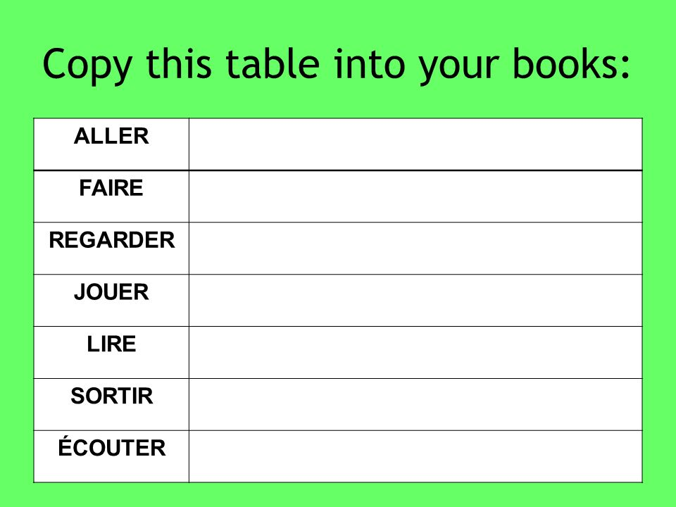 Copy this table into your books: ALLER FAIRE REGARDER JOUER LIRE SORTIR ÉCOUTER