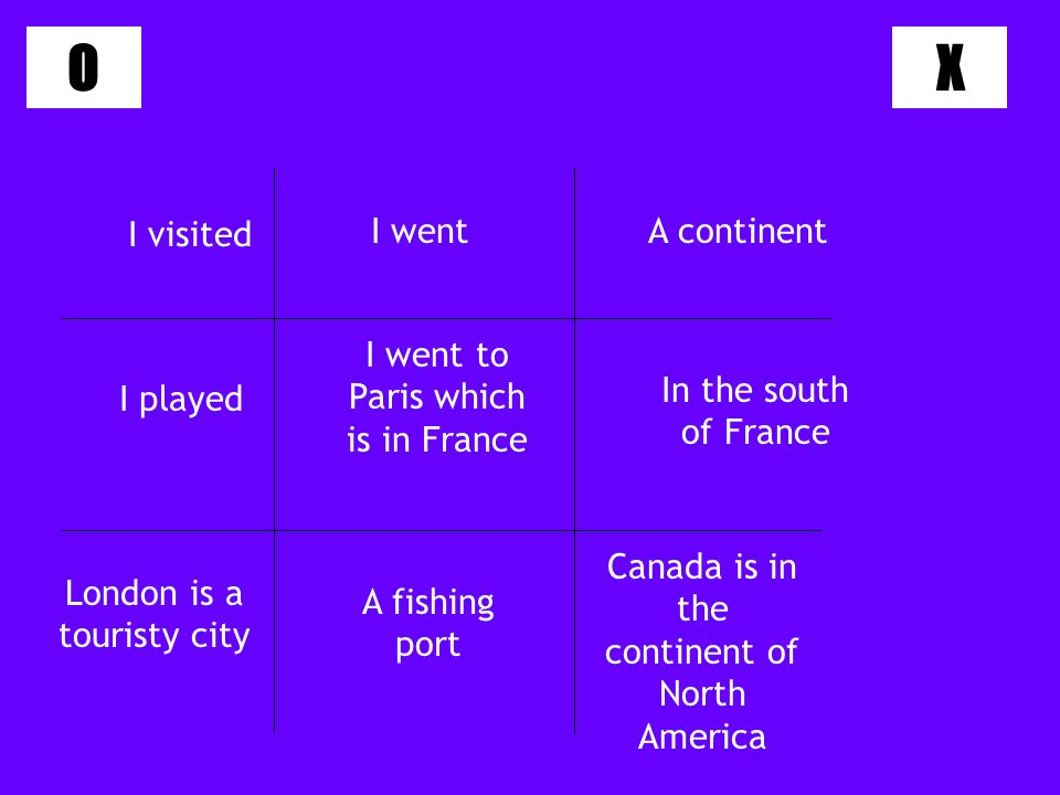 I visited Canada is in the continent of North America In the south of France A fishing port London is a touristy city A continent I went to Paris which is in France I played I went OX