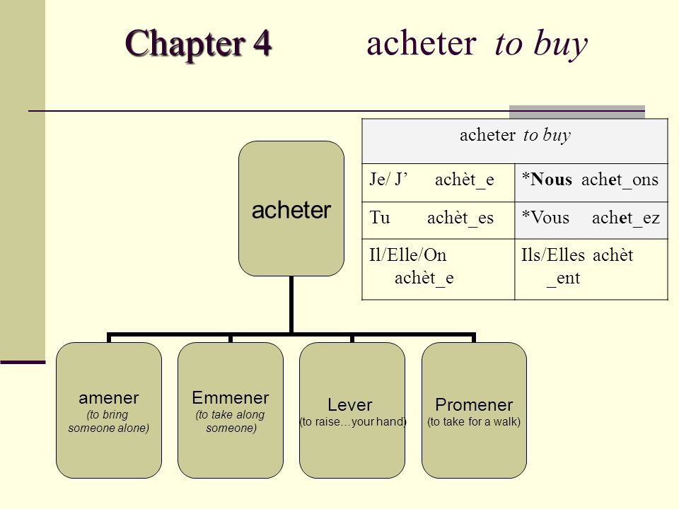 Chapter 4 Chapter 4 acheter to buy acheter amener (to bring someone alone) Emmener (to take along someone) Lever (to raise…your hand) Promener (to take for a walk) acheter to buy Je/ J achèt_e*Nous achet_ons Tu achèt_es*Vous achet_ez Il/Elle/On achèt_e Ils/Elles achèt _ent