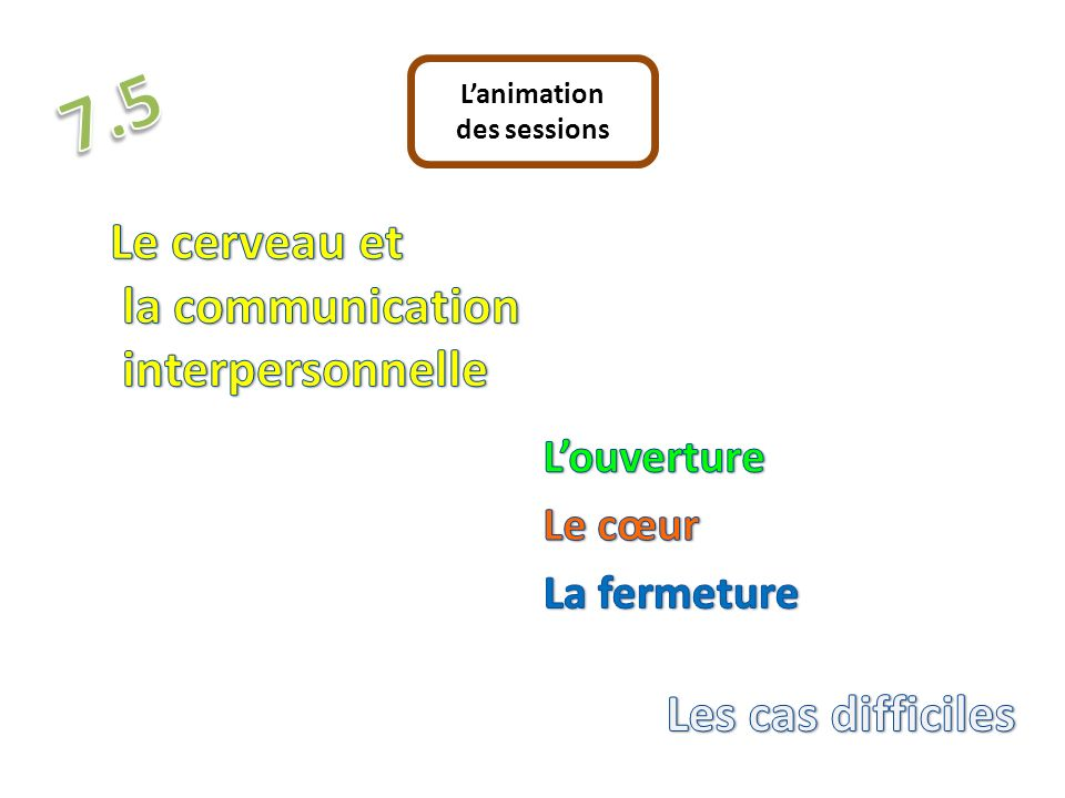 Lanimation des sessions