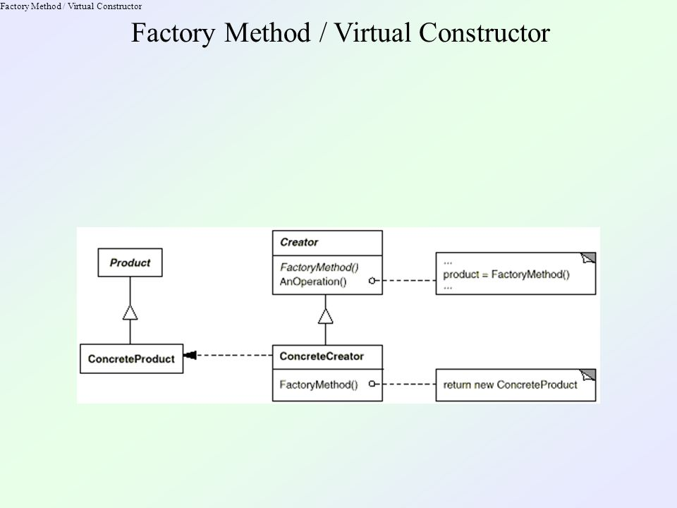 Factory Method / Virtual Constructor