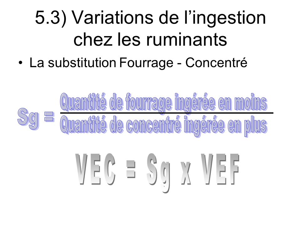 La substitution Fourrage - Concentré 5.3) Variations de lingestion chez les ruminants