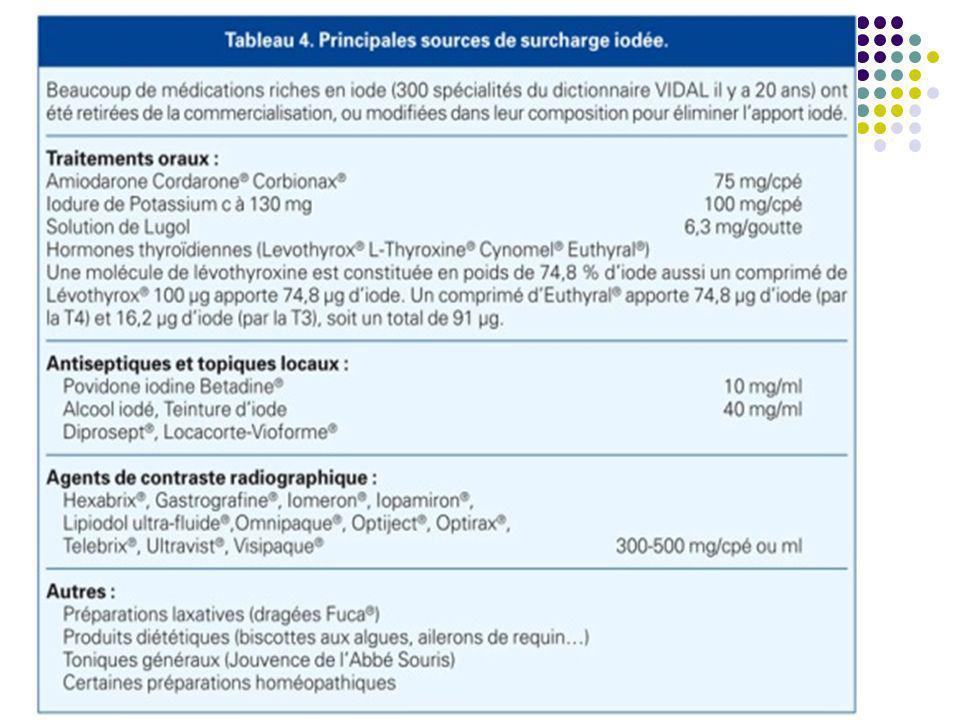 nouvelle boite levothyrox 75 mg