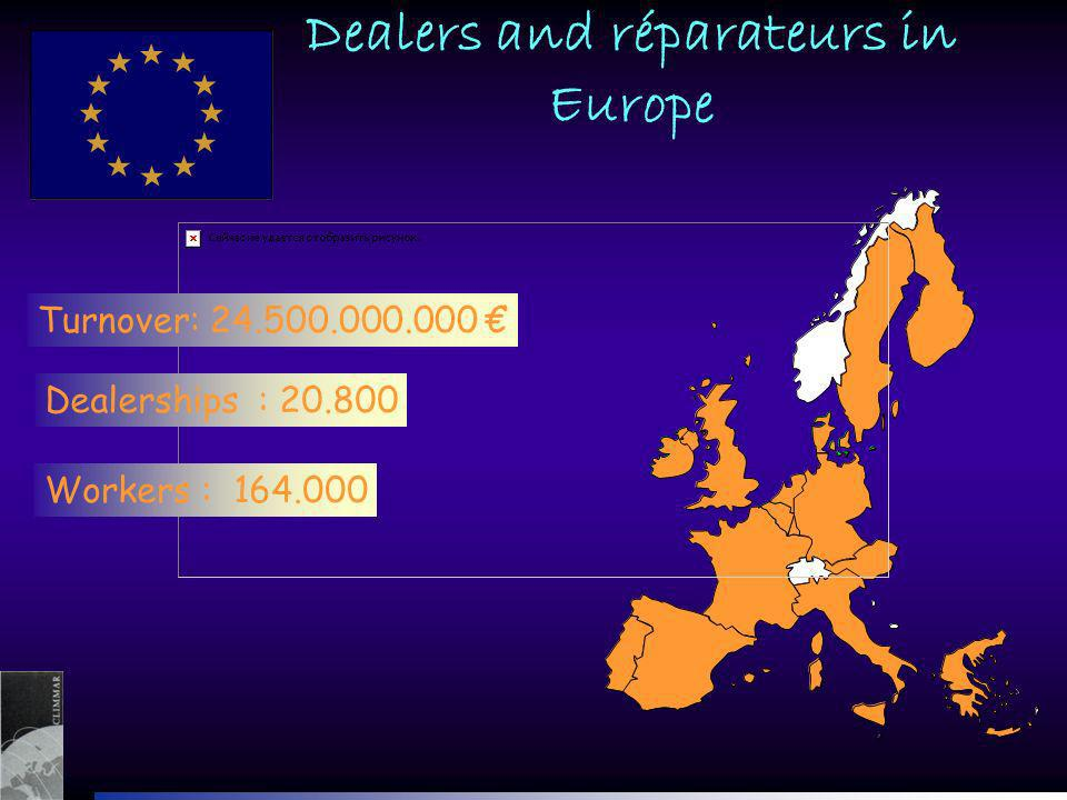 Dealers and réparateurs in Europe Workers : Dealerships: Turnover: