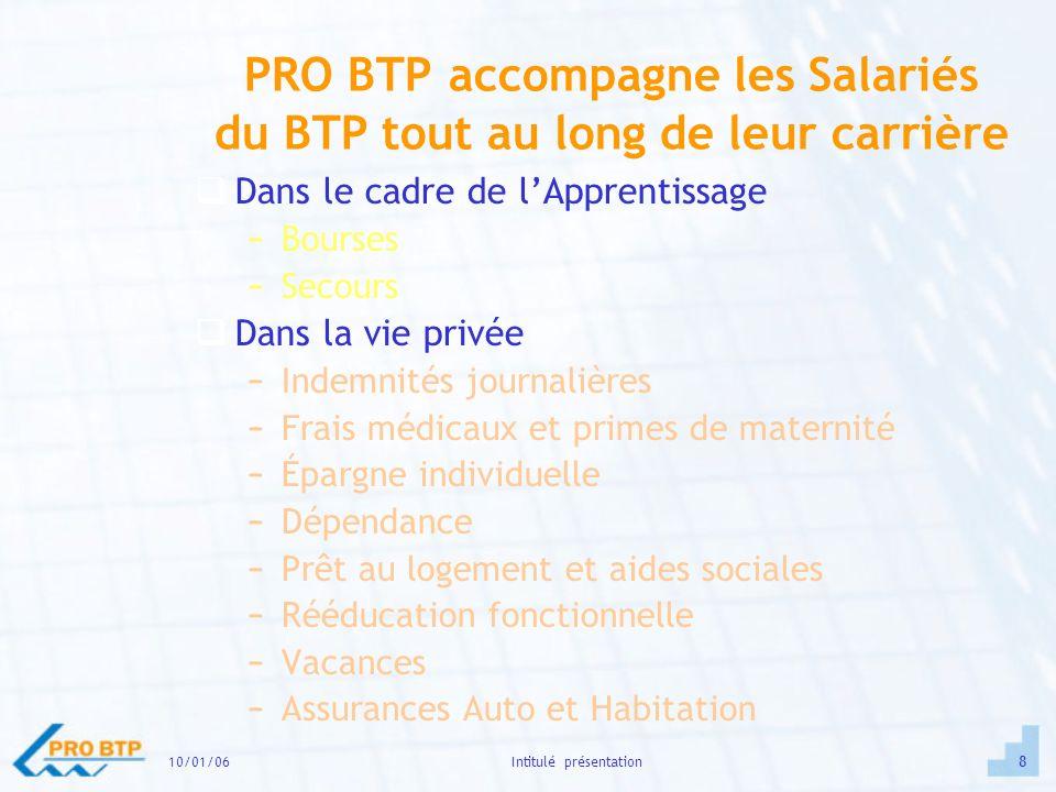 c4a3da29229dcc 10 01 061Intitulé présentation RÉSEAU PARRAINAGE PRO BTP ...
