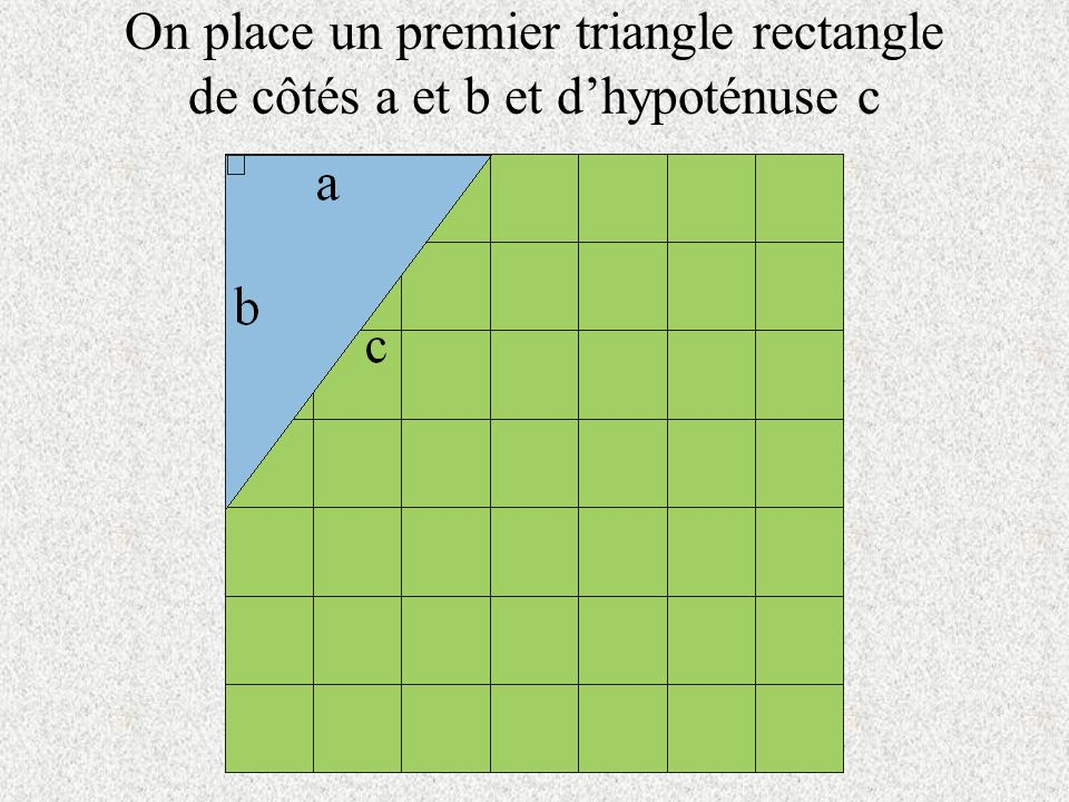On place un premier triangle rectangle de côtés a et b et dhypoténuse c