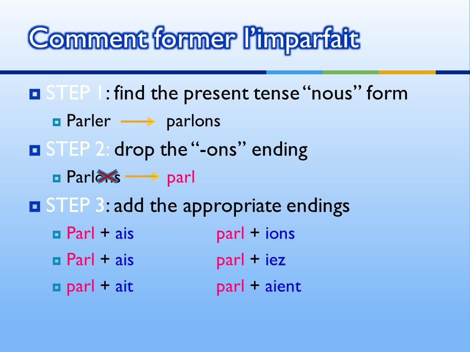 STEP 1: find the present tense nous form Parler parlons STEP 2: drop the -ons ending Parlons parl STEP 3: add the appropriate endings Parl + aisparl + ions Parl + aisparl + iez parl + aitparl + aient